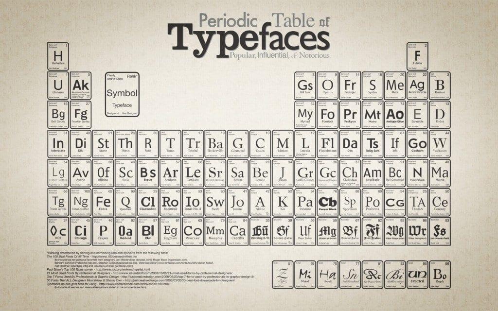 tabla-tipografias-xprinta-1024x640